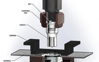 Punching Assembly